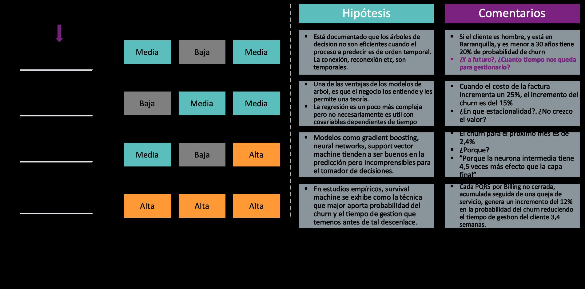 DataScience_Algoritmos_Churn_SINNETIC