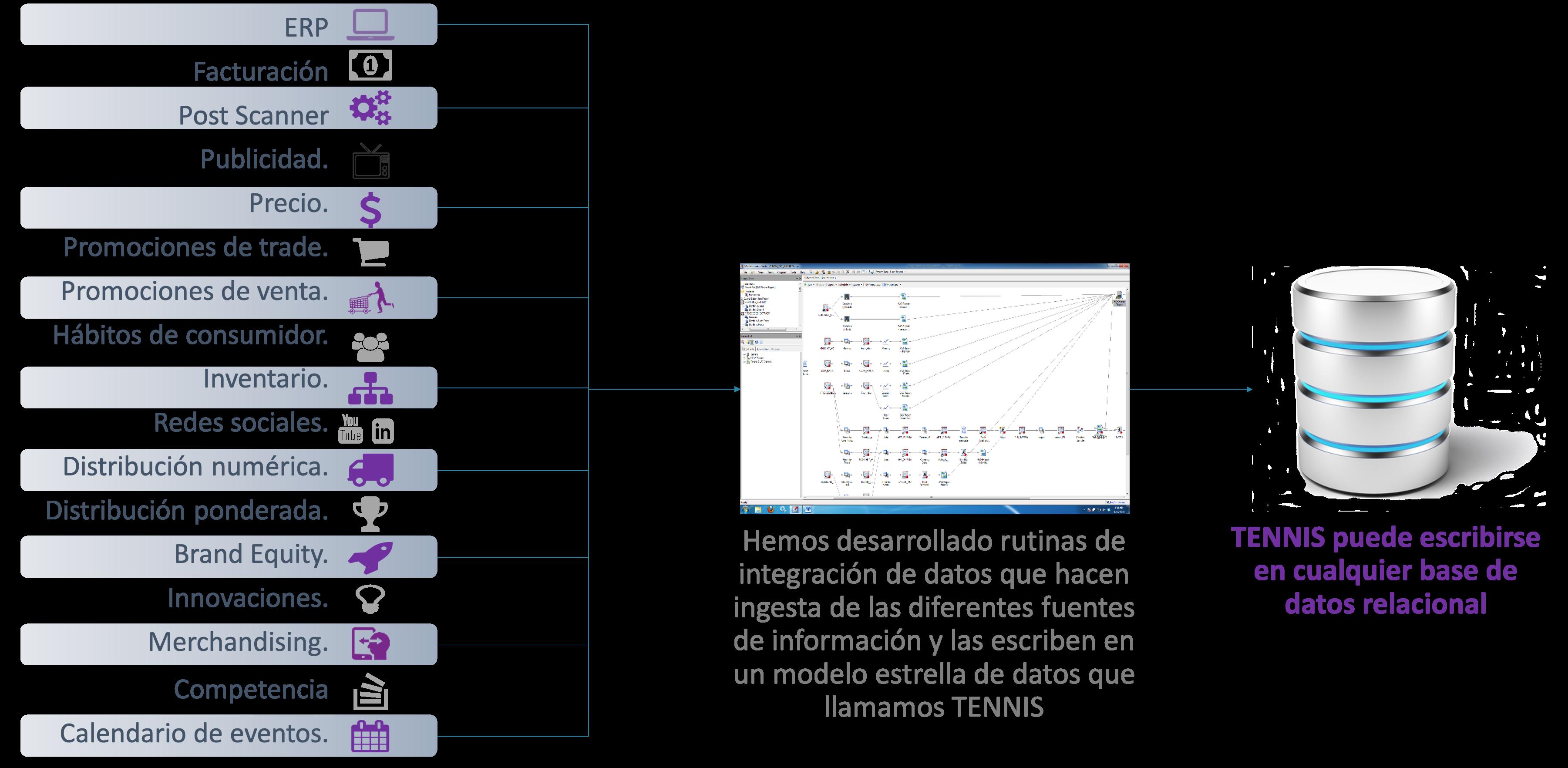 Demand_Signal_Repository_SINNETIC