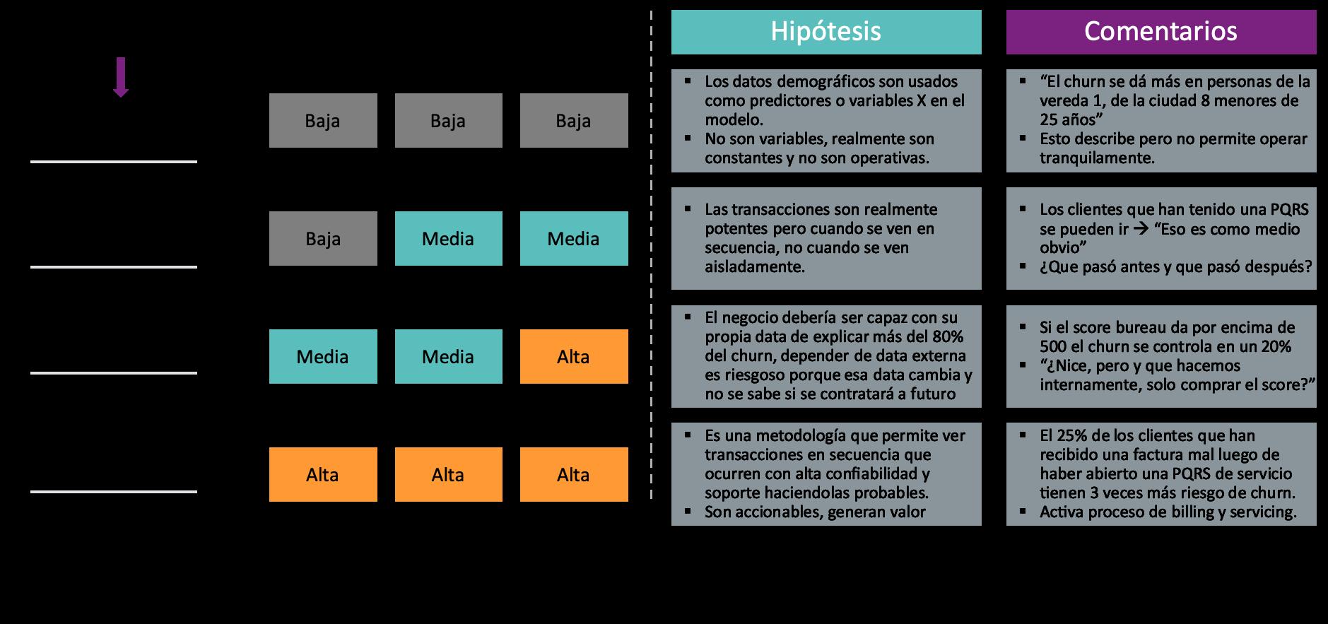 Fuentes_Datos_Churn_SINNETIC