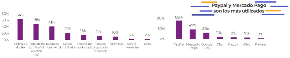 digital-payments-medios