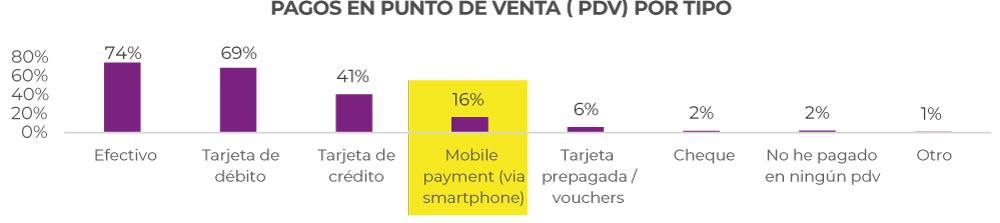 digital-payments-punto-venta-1
