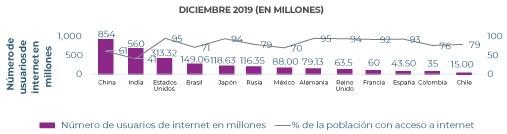 digital-payments-usuarios-internet